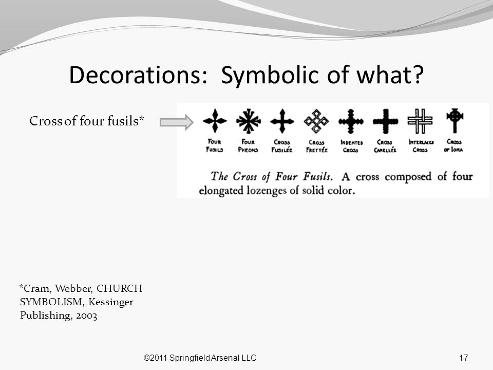 Decorations: Symbolic of what