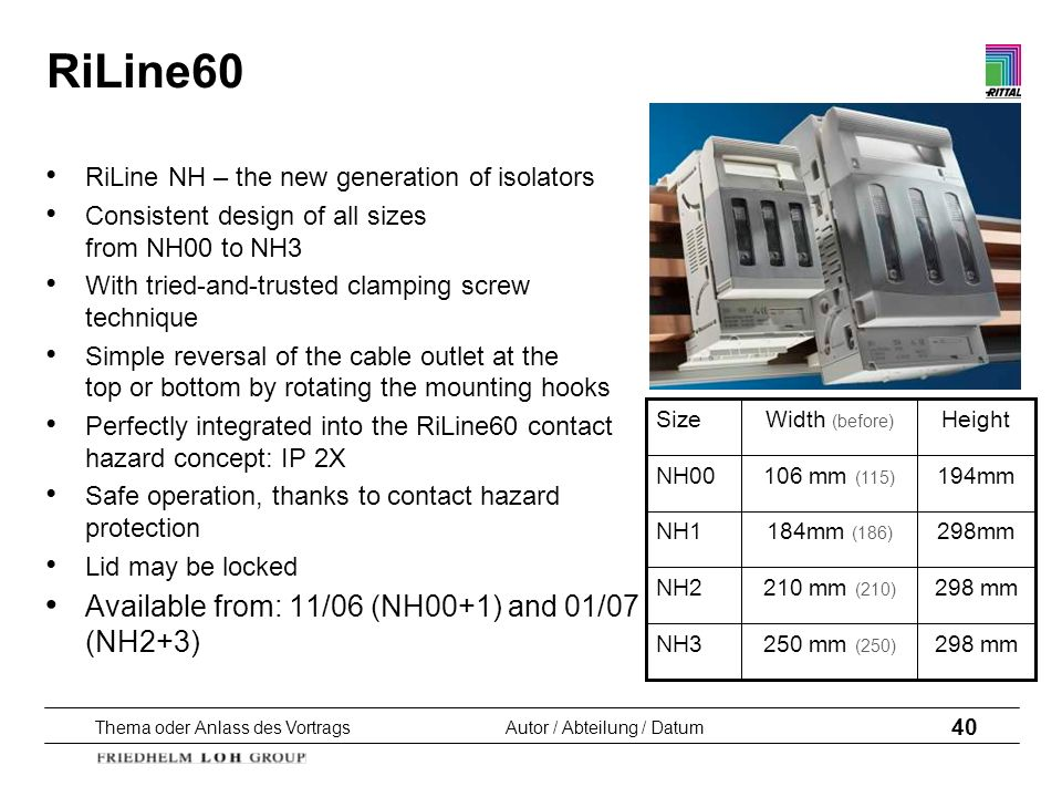 RiLine60 Available from: 11/06 (NH00+1) and 01/07 (NH2+3)