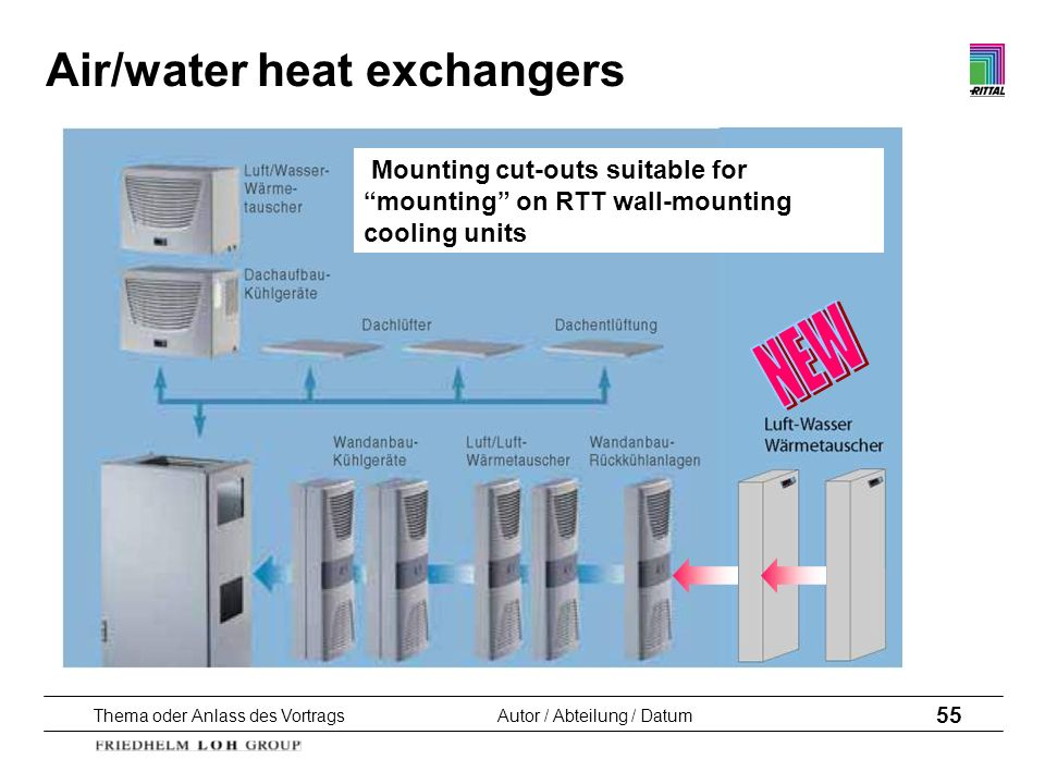 Air/water heat exchangers