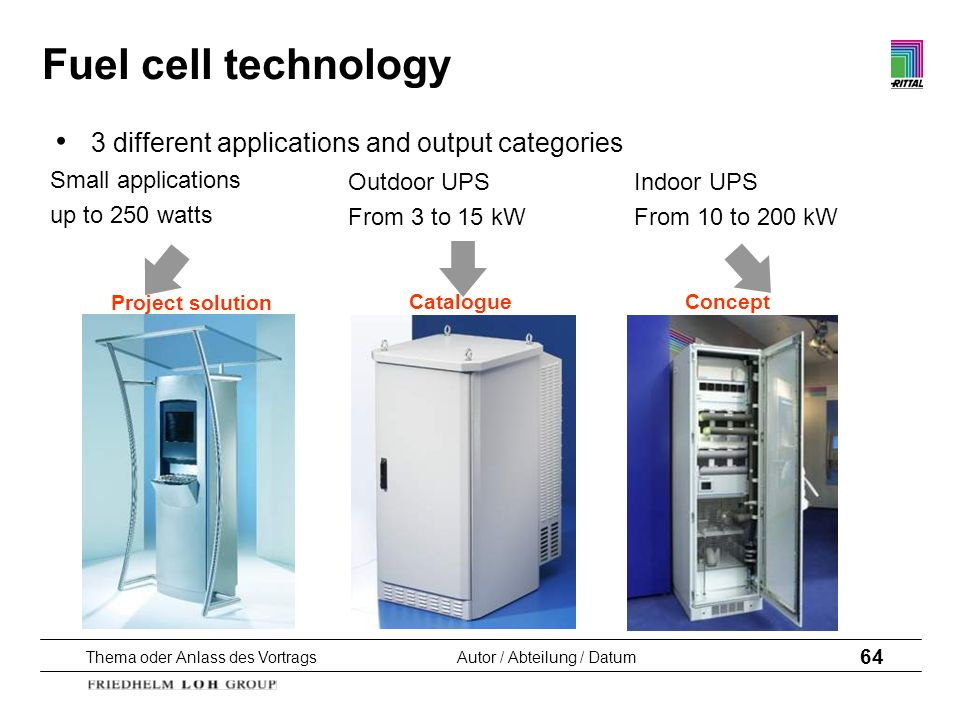 Fuel cell technology 3 different applications and output categories