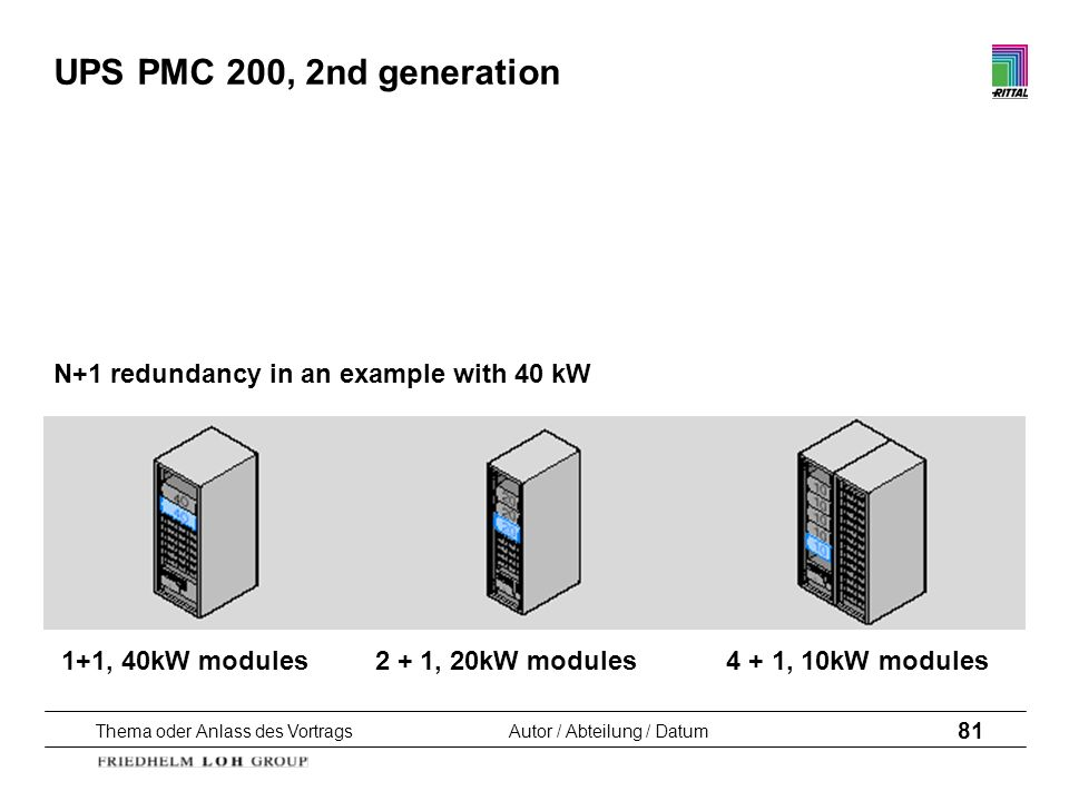 UPS PMC 200, 2nd generation N+1 redundancy in an example with 40 kW
