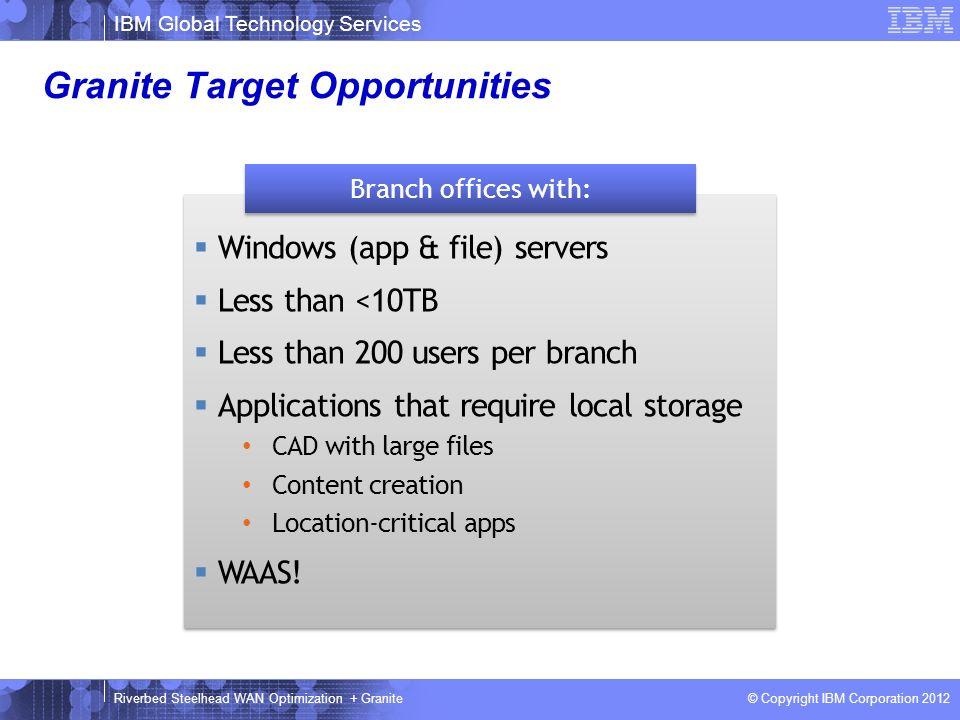 Granite Target Opportunities