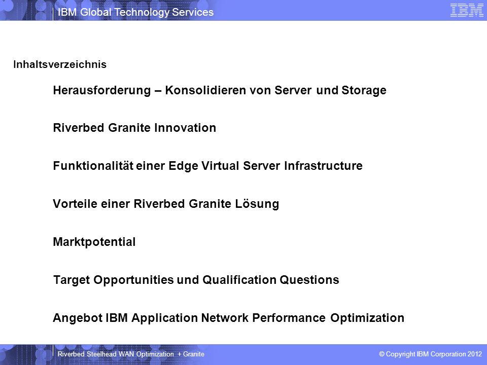 Herausforderung – Konsolidieren von Server und Storage