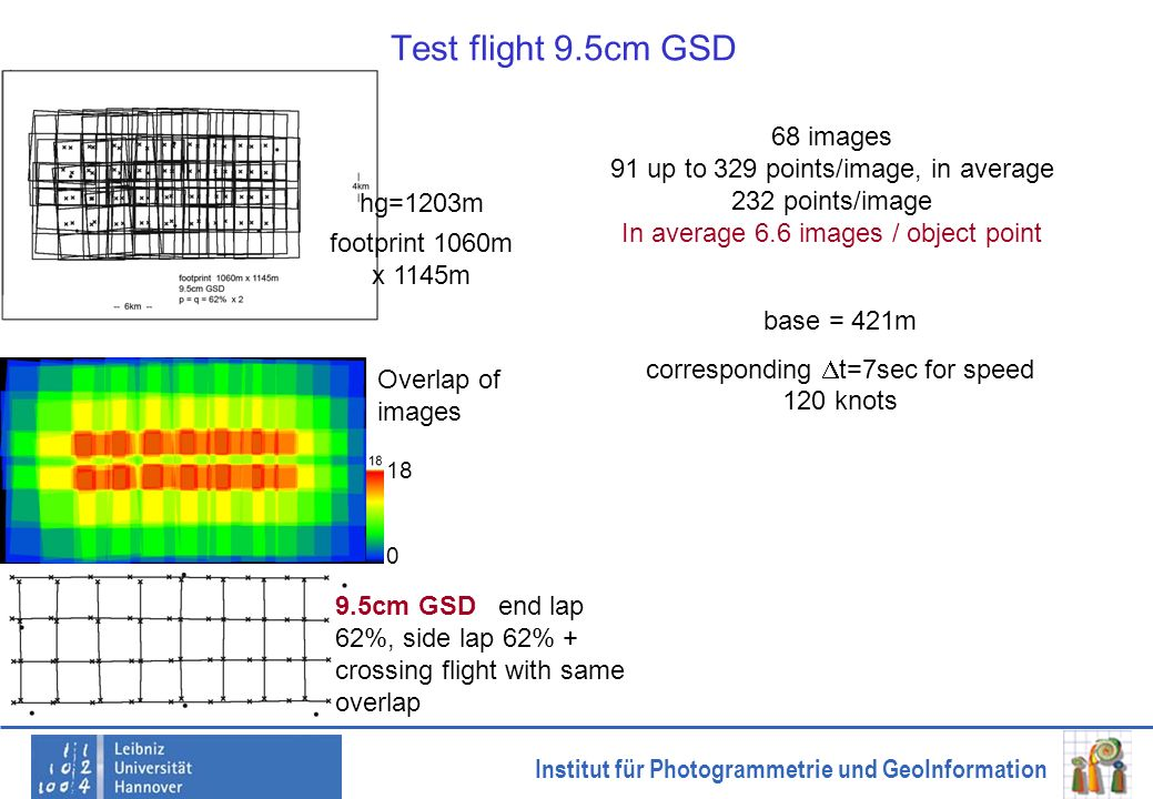 Test flight 9.5cm GSD 68 images