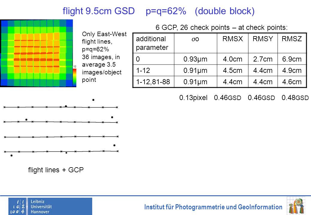 flight 9.5cm GSD p=q=62% (double block)