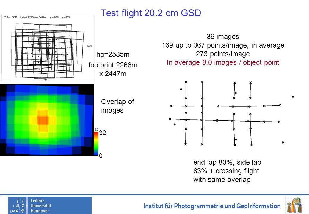 Test flight 20.2 cm GSD 36 images