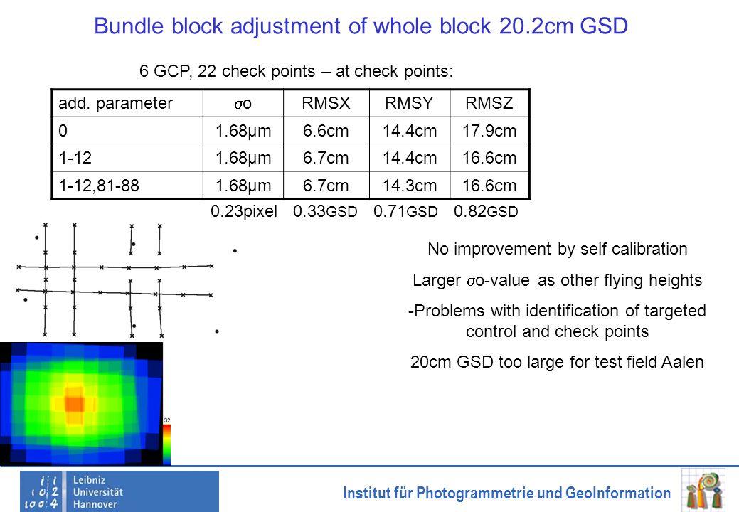 Bundle block adjustment of whole block 20.2cm GSD