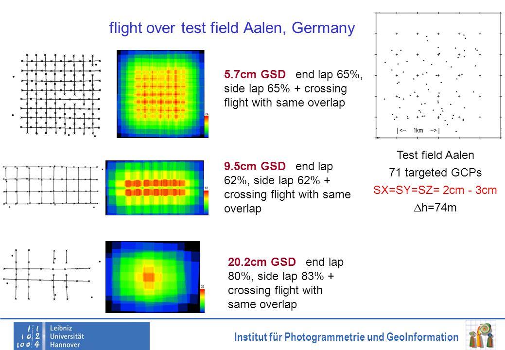 flight over test field Aalen, Germany