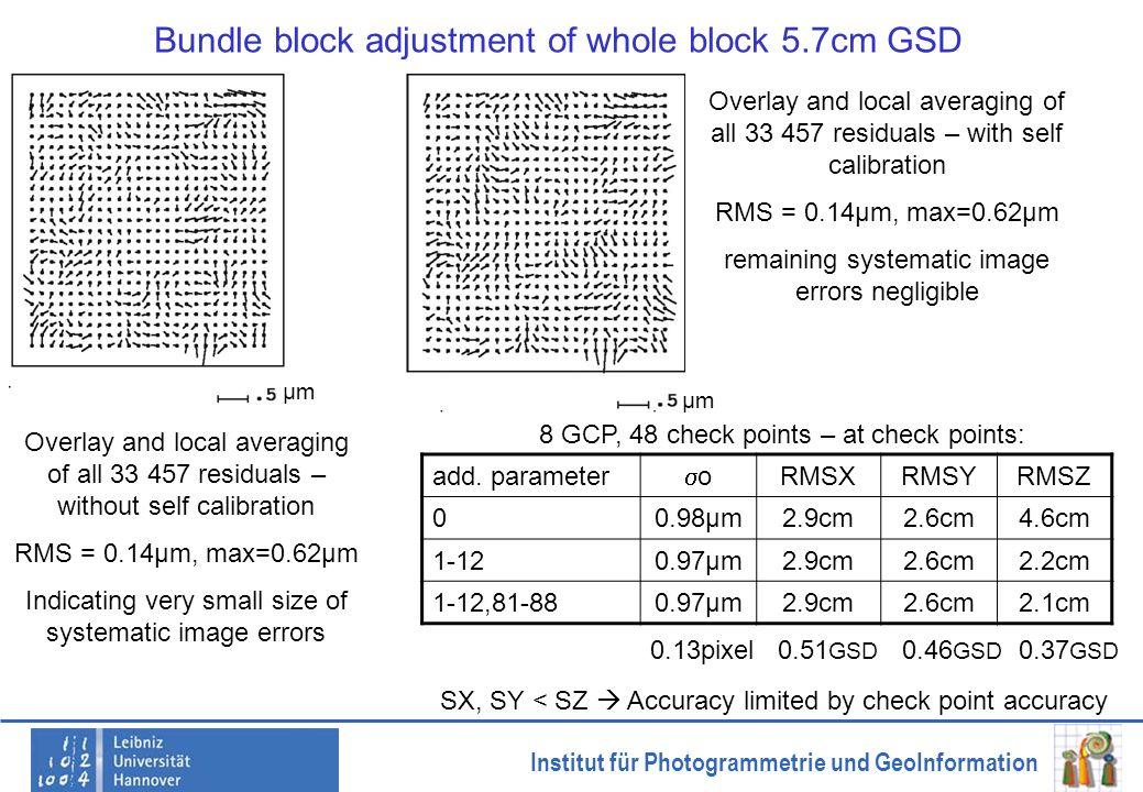 Bundle block adjustment of whole block 5.7cm GSD
