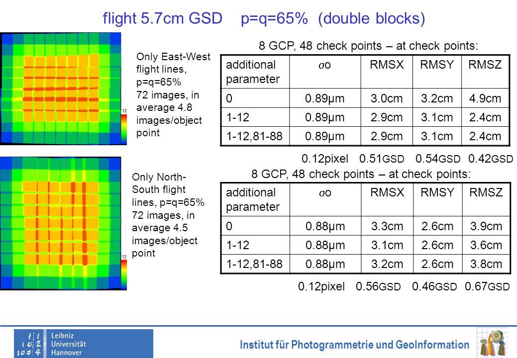 flight 5.7cm GSD p=q=65% (double blocks)