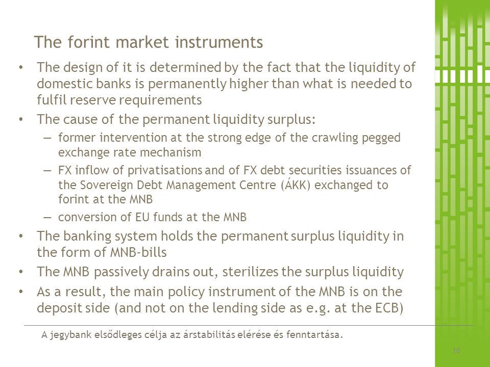 The forint market instruments