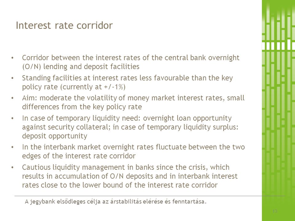 Interest rate corridor