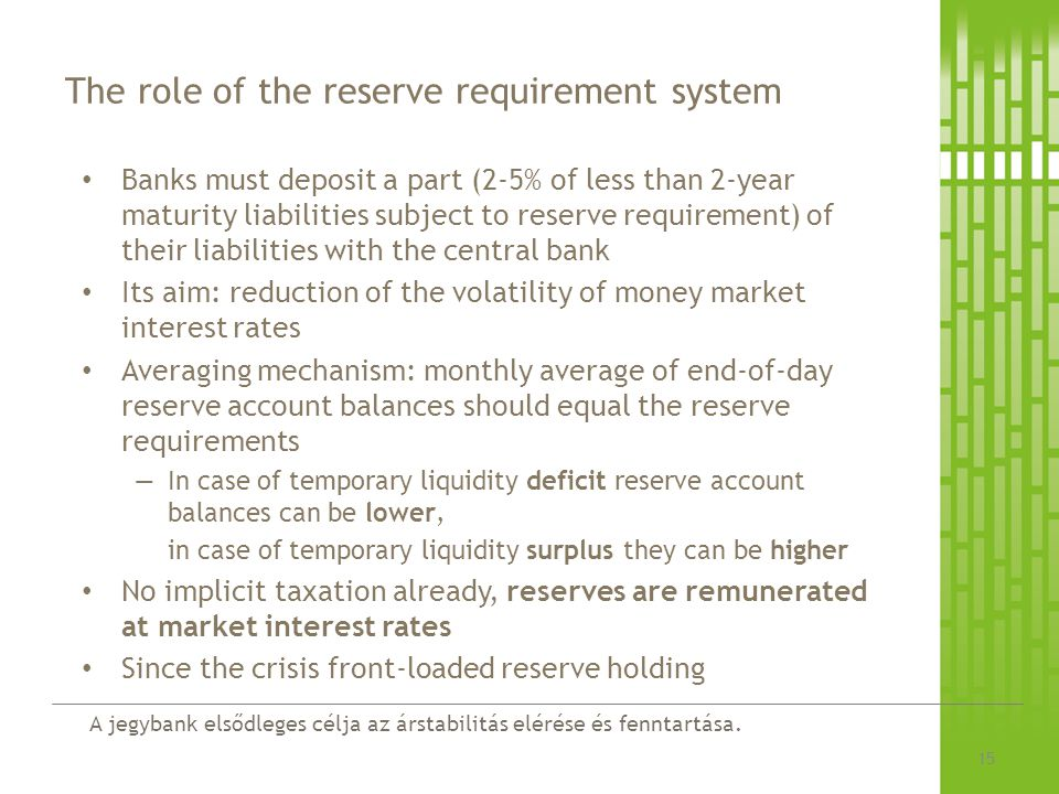 The role of the reserve requirement system
