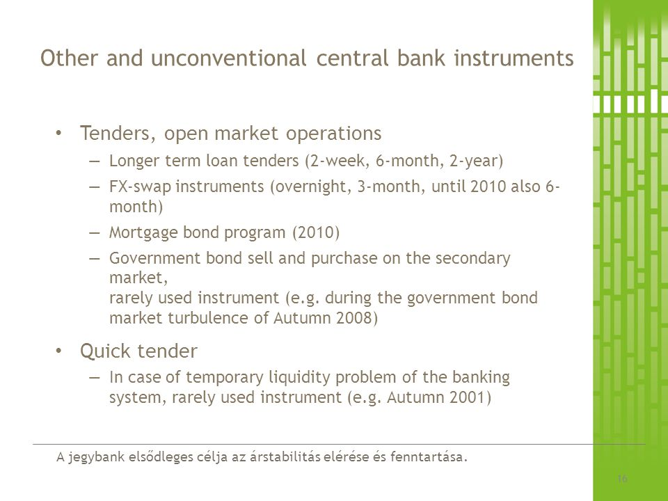 Other and unconventional central bank instruments
