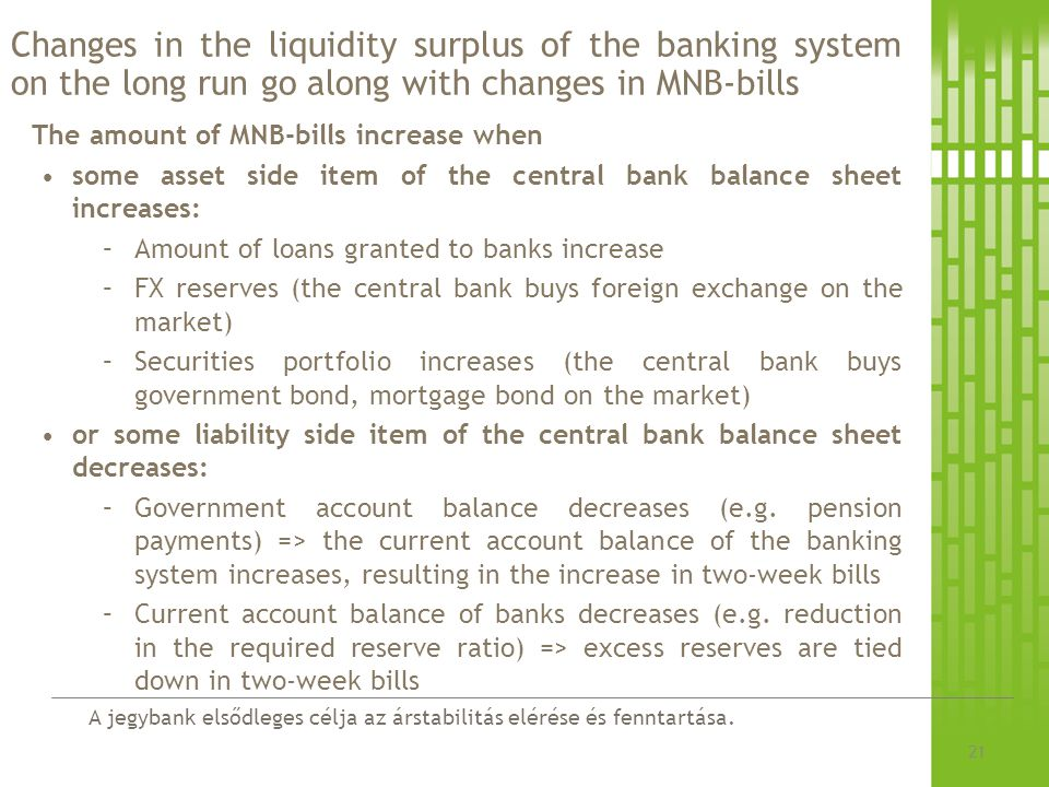 Changes in the liquidity surplus of the banking system on the long run go along with changes in MNB-bills