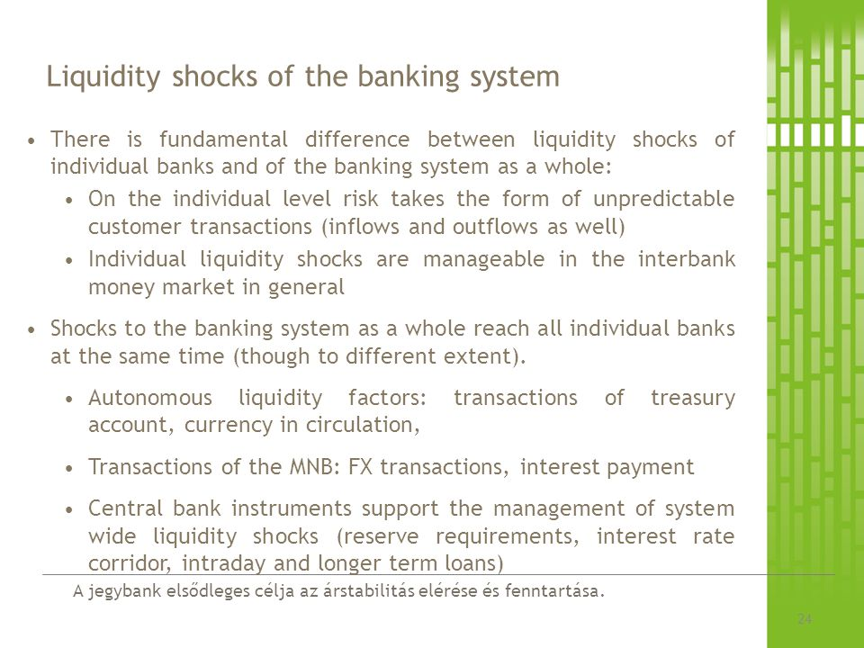 Liquidity shocks of the banking system