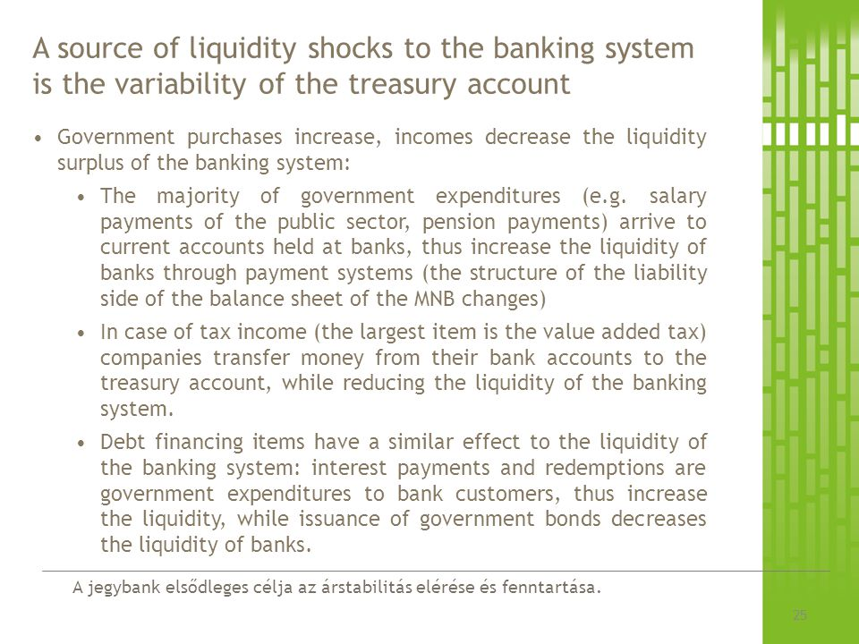 A source of liquidity shocks to the banking system is the variability of the treasury account