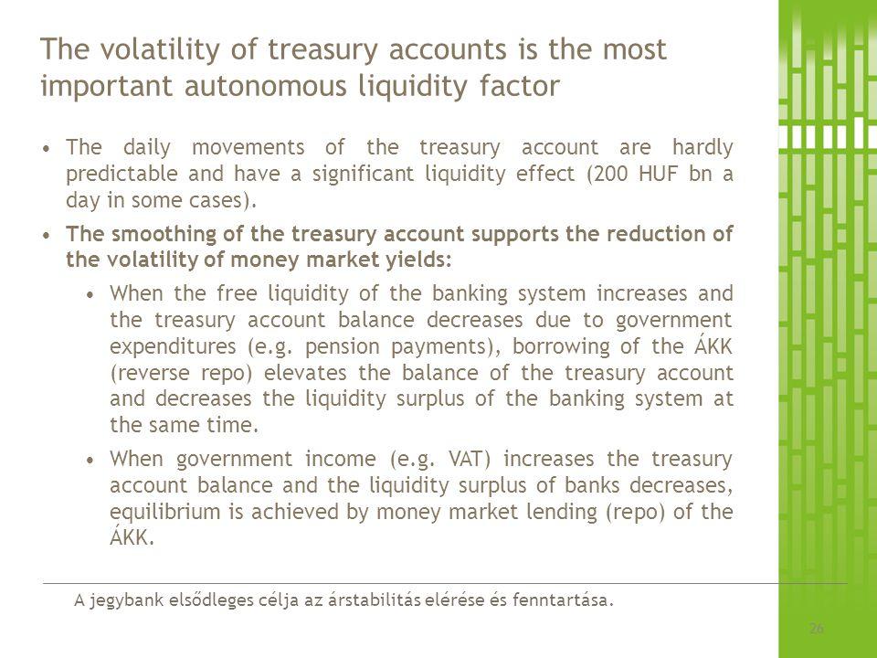 The volatility of treasury accounts is the most important autonomous liquidity factor