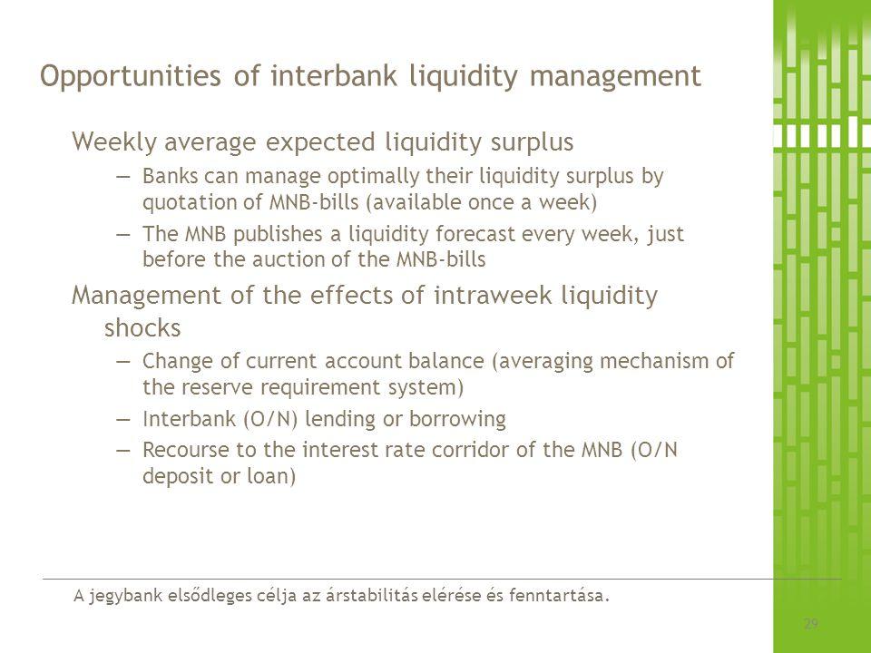 Opportunities of interbank liquidity management