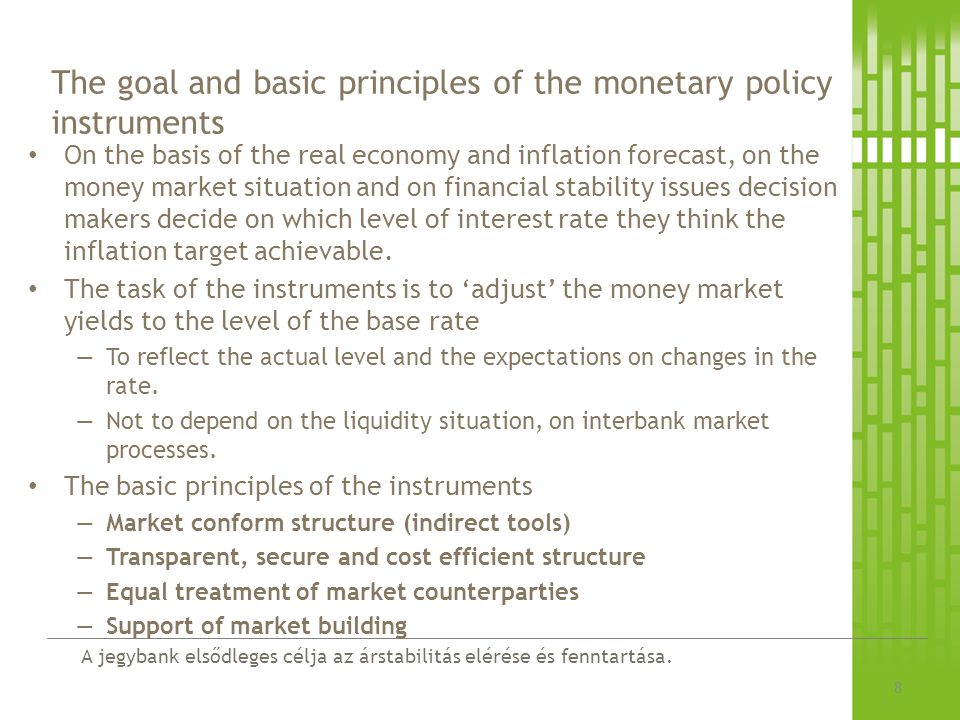 The goal and basic principles of the monetary policy instruments
