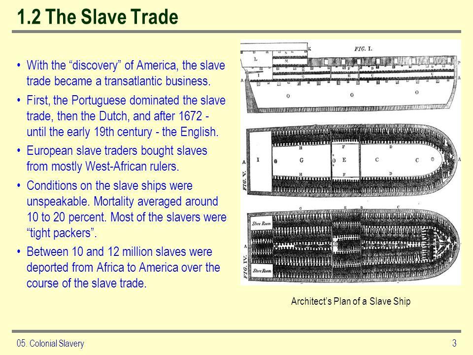 Architect's Plan of a Slave Ship