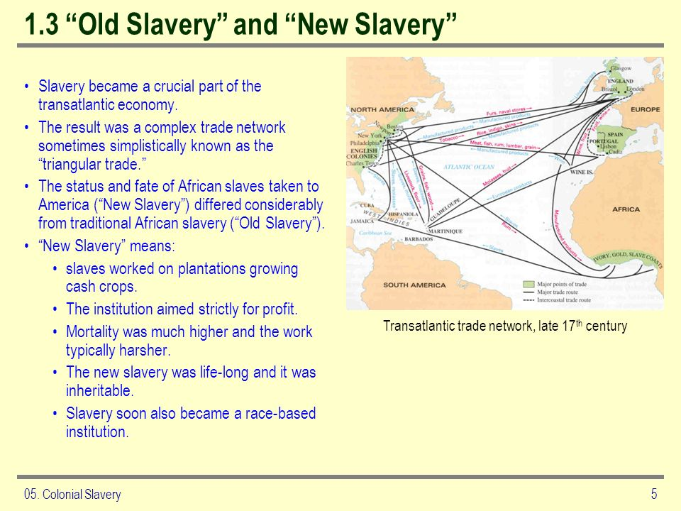 1.3 Old Slavery and New Slavery