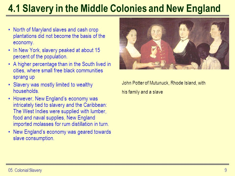 4.1 Slavery in the Middle Colonies and New England