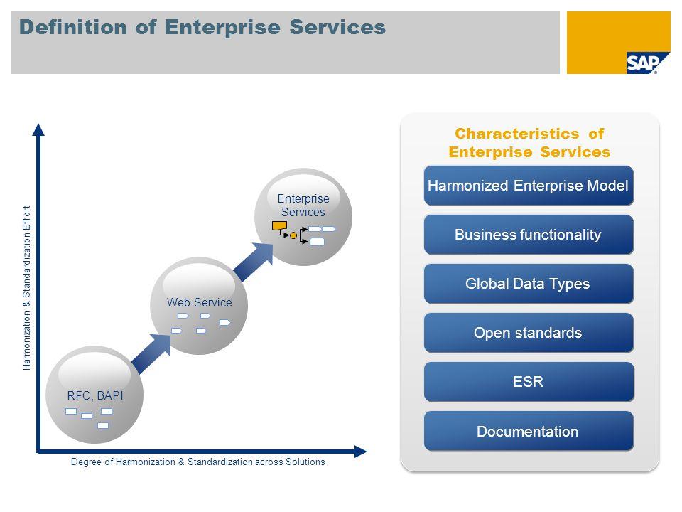 Definition of Enterprise Services