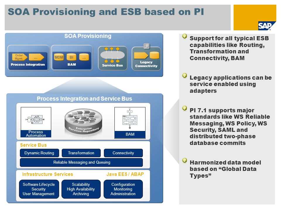 SOA Provisioning and ESB based on PI
