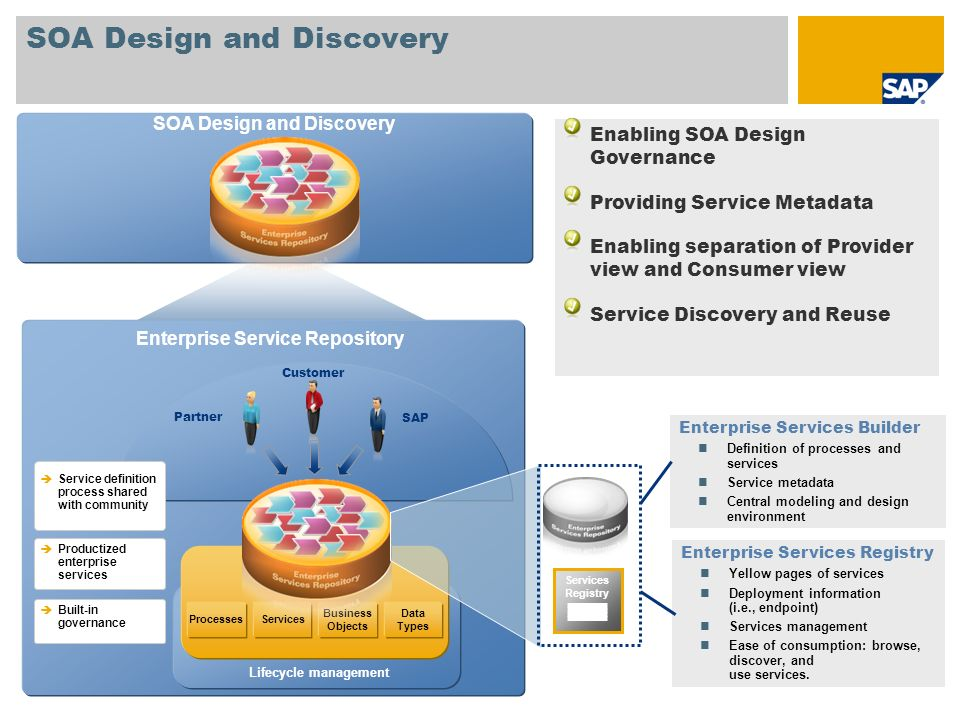 SOA Design and Discovery