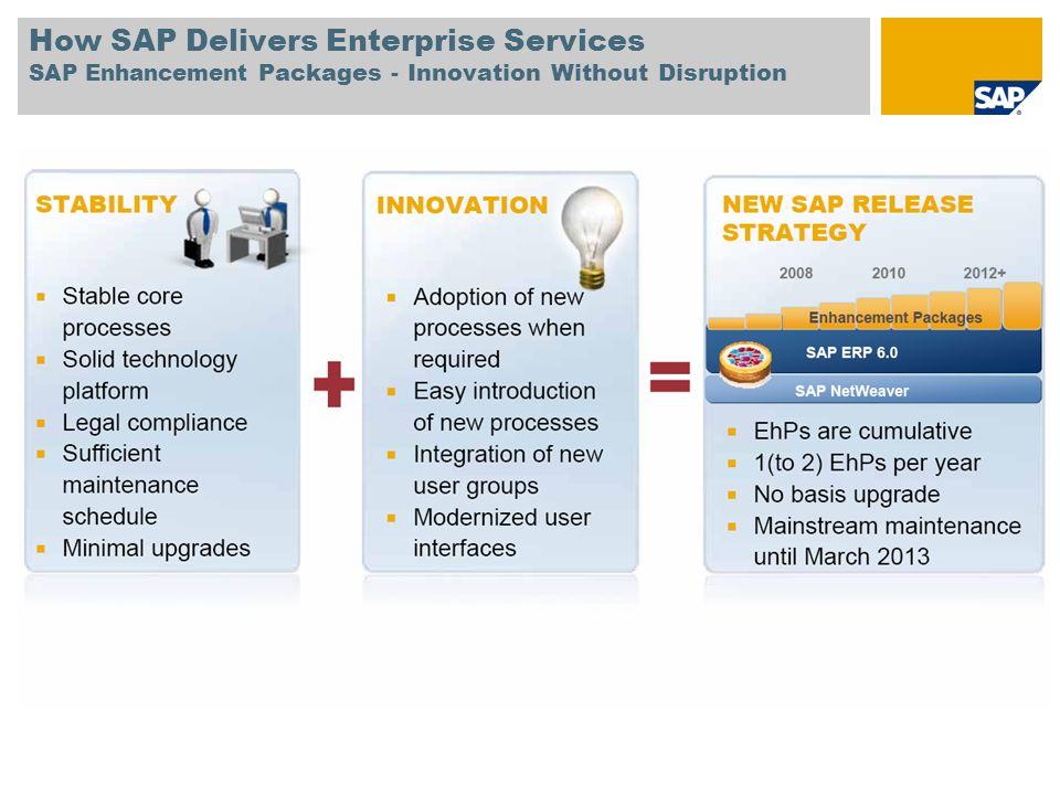 How SAP Delivers Enterprise Services SAP Enhancement Packages - Innovation Without Disruption