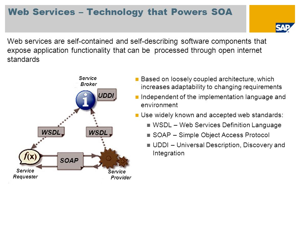 Web Services – Technology that Powers SOA