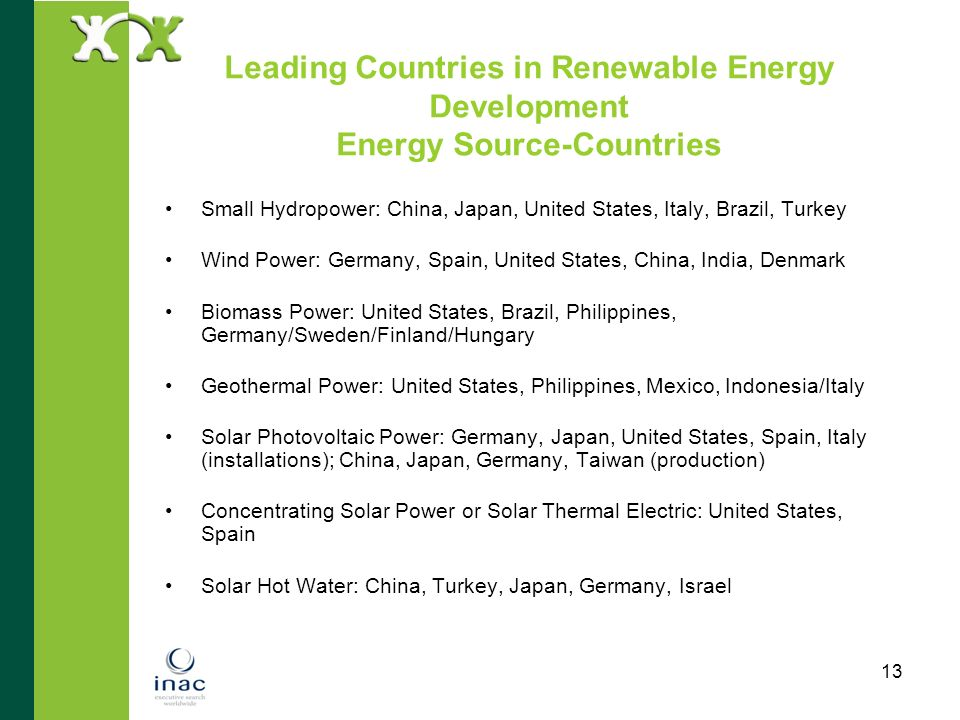 Leading Countries in Renewable Energy Development Energy Source-Countries