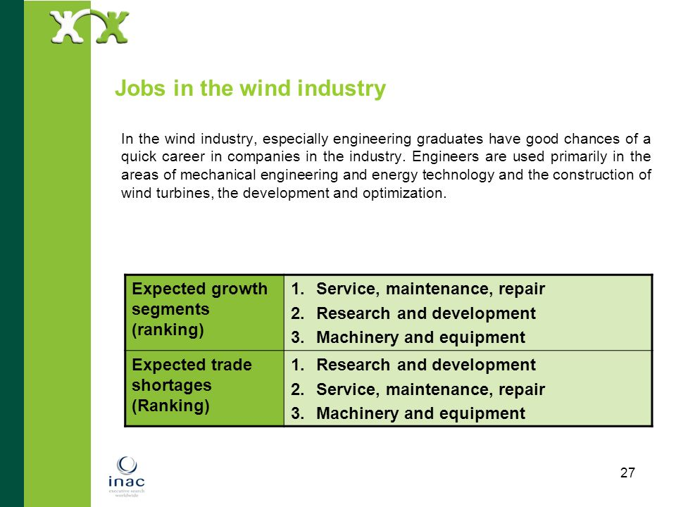 Jobs in the wind industry