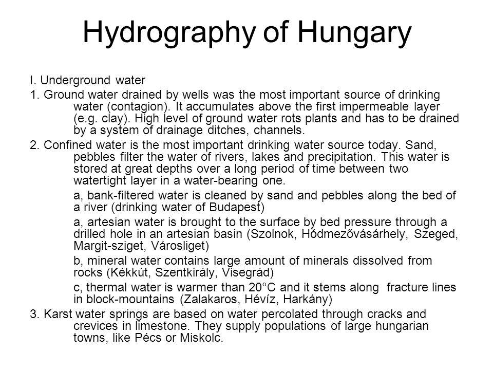 Hydrography of Hungary