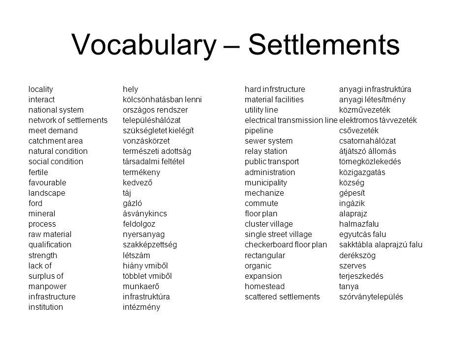 Vocabulary – Settlements