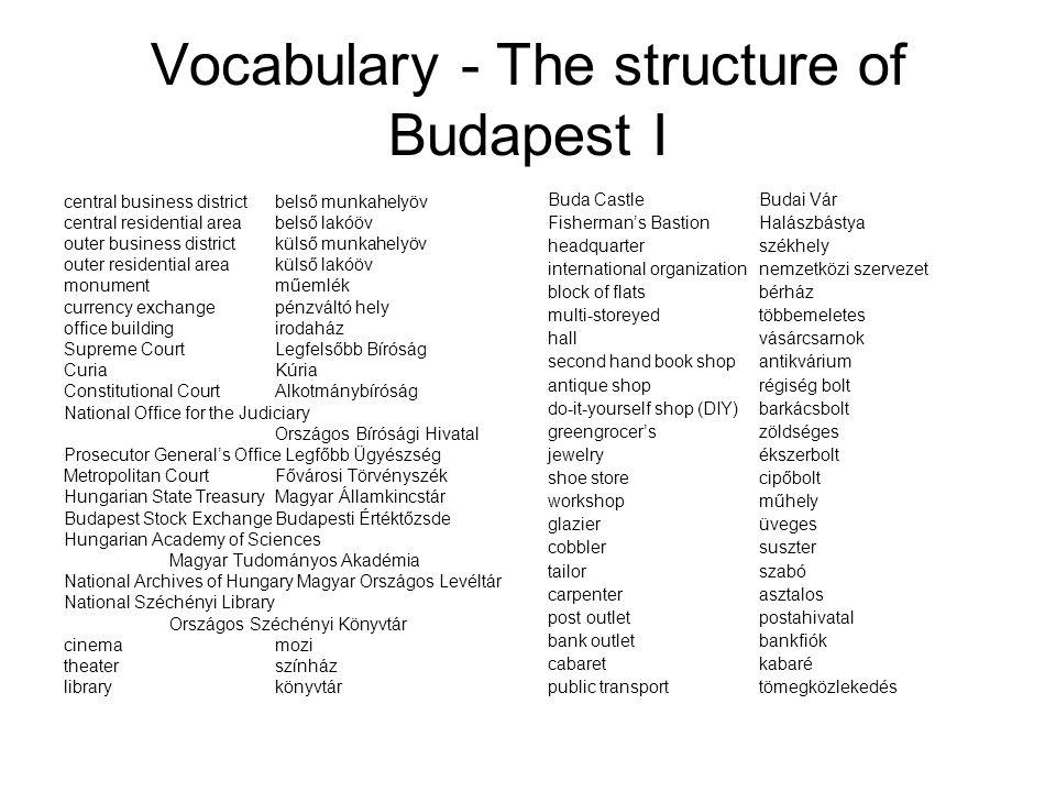 Vocabulary - The structure of Budapest I