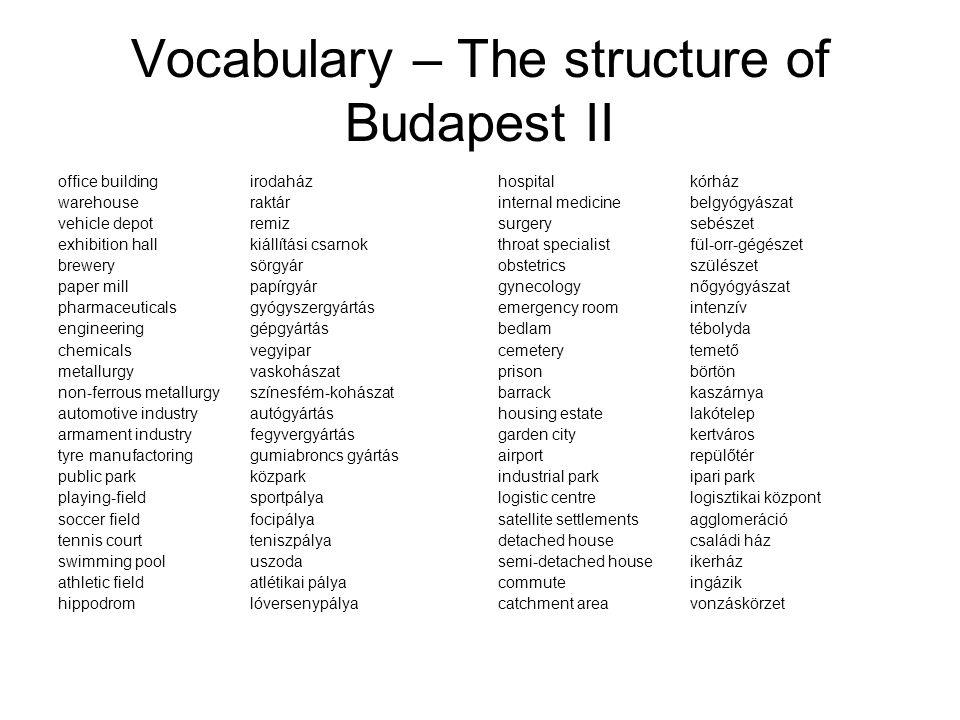 Vocabulary – The structure of Budapest II