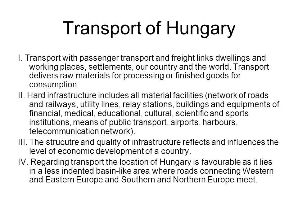 Transport of Hungary