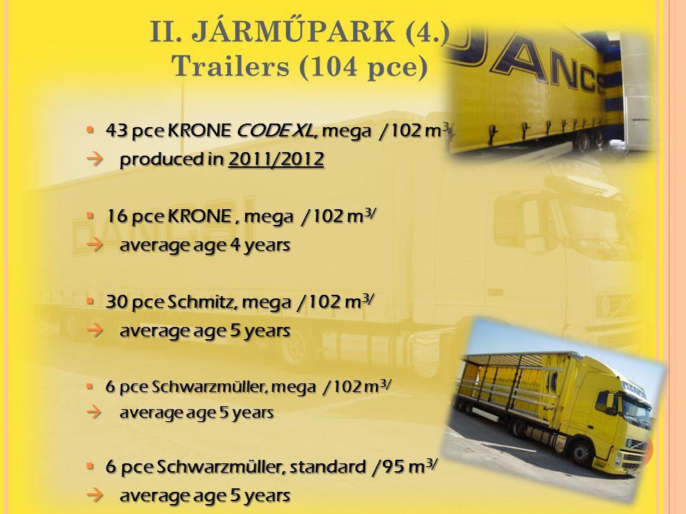 II. JÁRMŰPARK (4.) Trailers (104 pce)