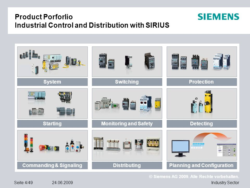 Product Porforlio Industrial Control and Distribution with SIRIUS