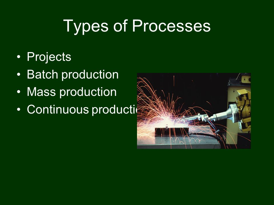 Types of Processes Projects Batch production Mass production