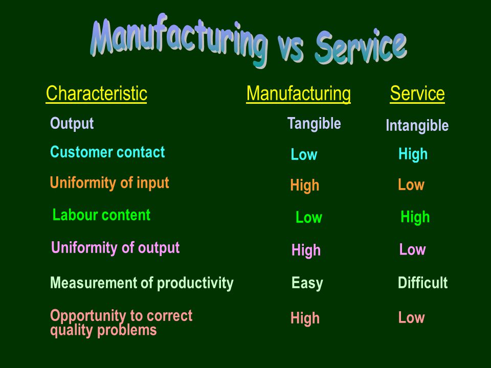 Manufacturing vs Service
