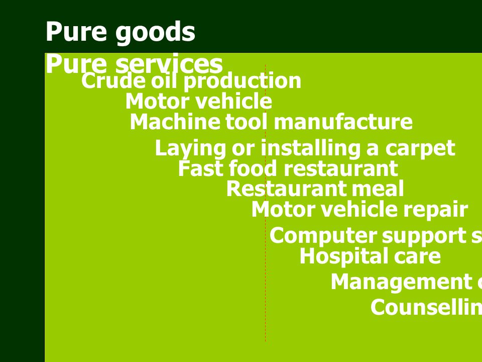 Pure goods Pure services