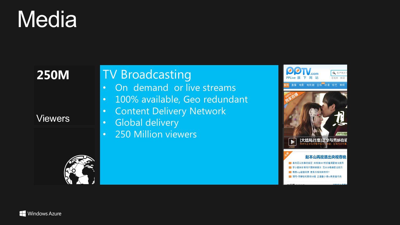 Media 250M TV Broadcasting On demand or live streams