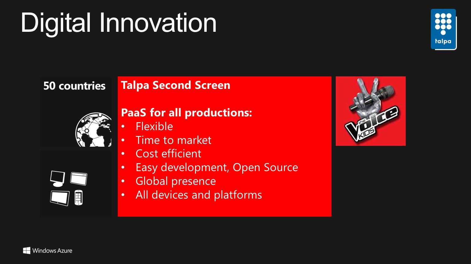 Digital Innovation 50 countries Talpa Second Screen