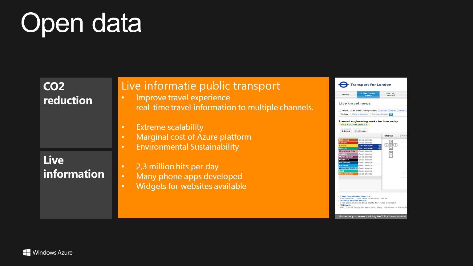 Open data CO2 reduction Live informatie public transport