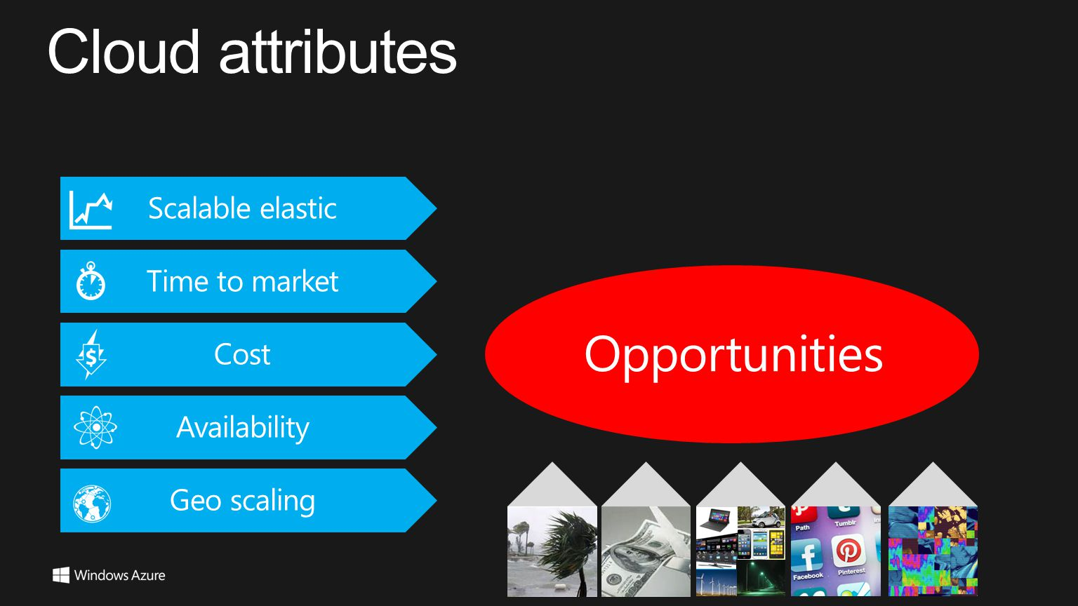 Cloud attributes Opportunities Scalable elastic Time to market Cost
