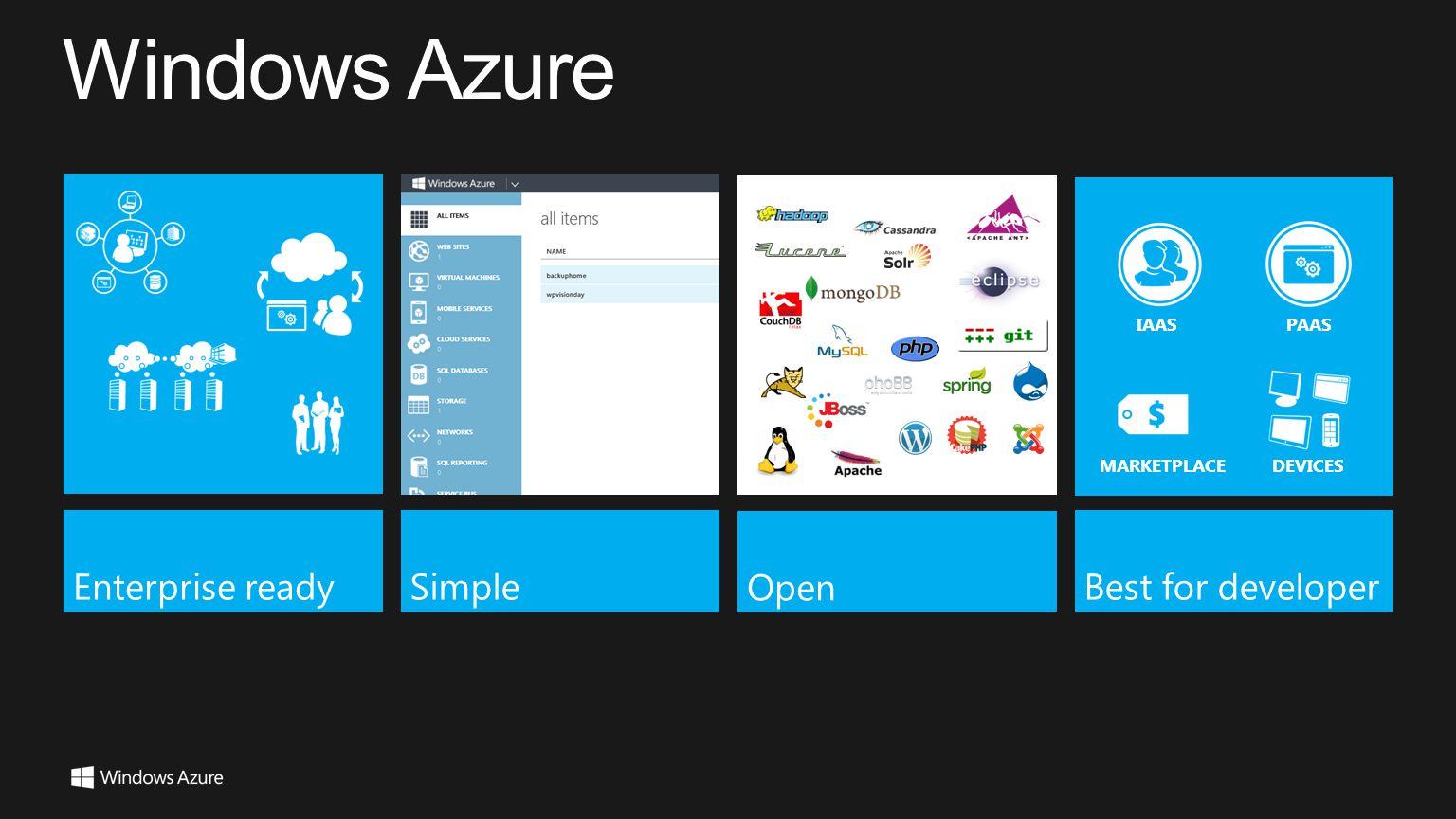 Windows Azure Enterprise ready Simple Open Best for developer IAAS