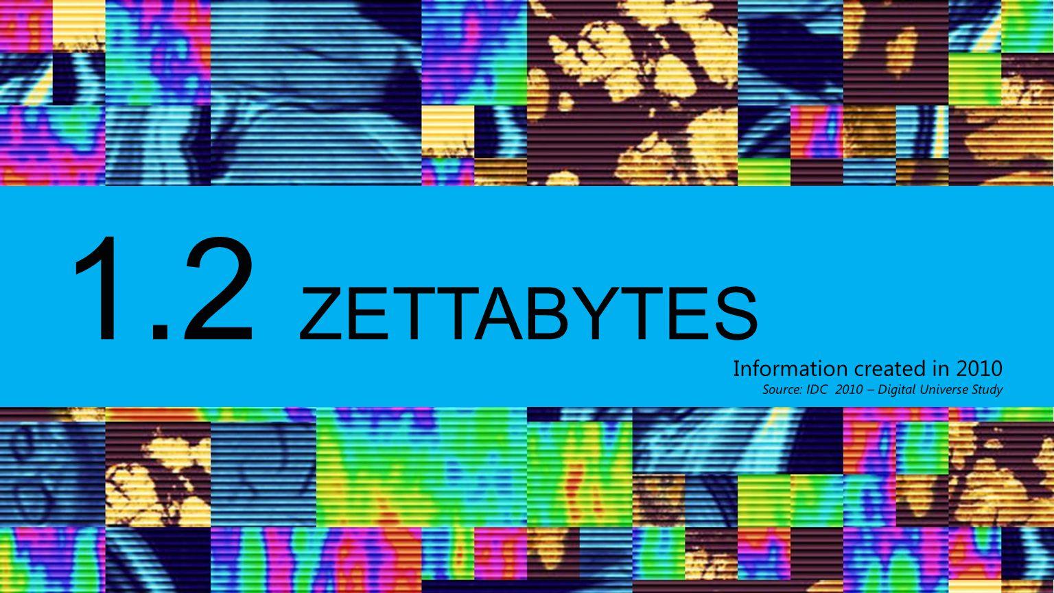1.2 ZETTABYTES Information created in 2010